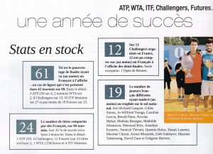 Article Tennis Info jan-fév 2016 03